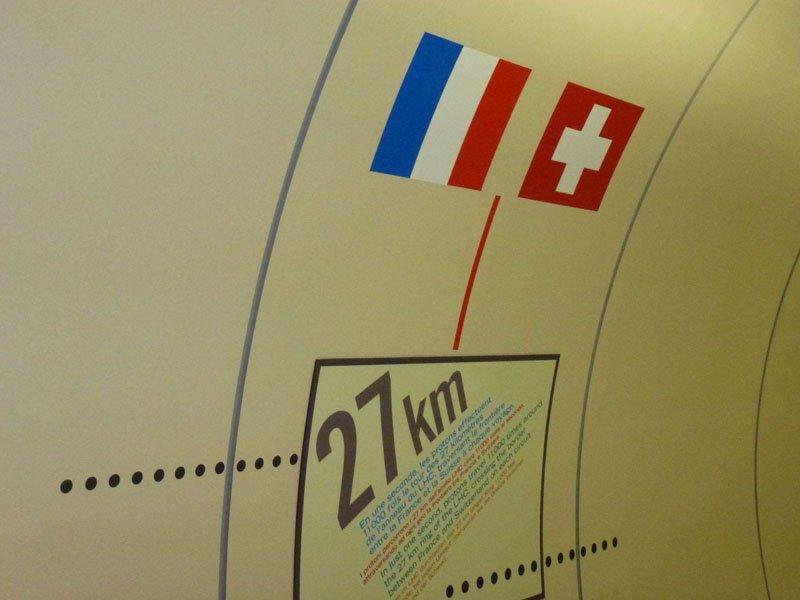 27 km de acelerador de partículas en el CERN